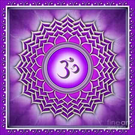 kundalini | Seventh Chakra (Sahasrara)