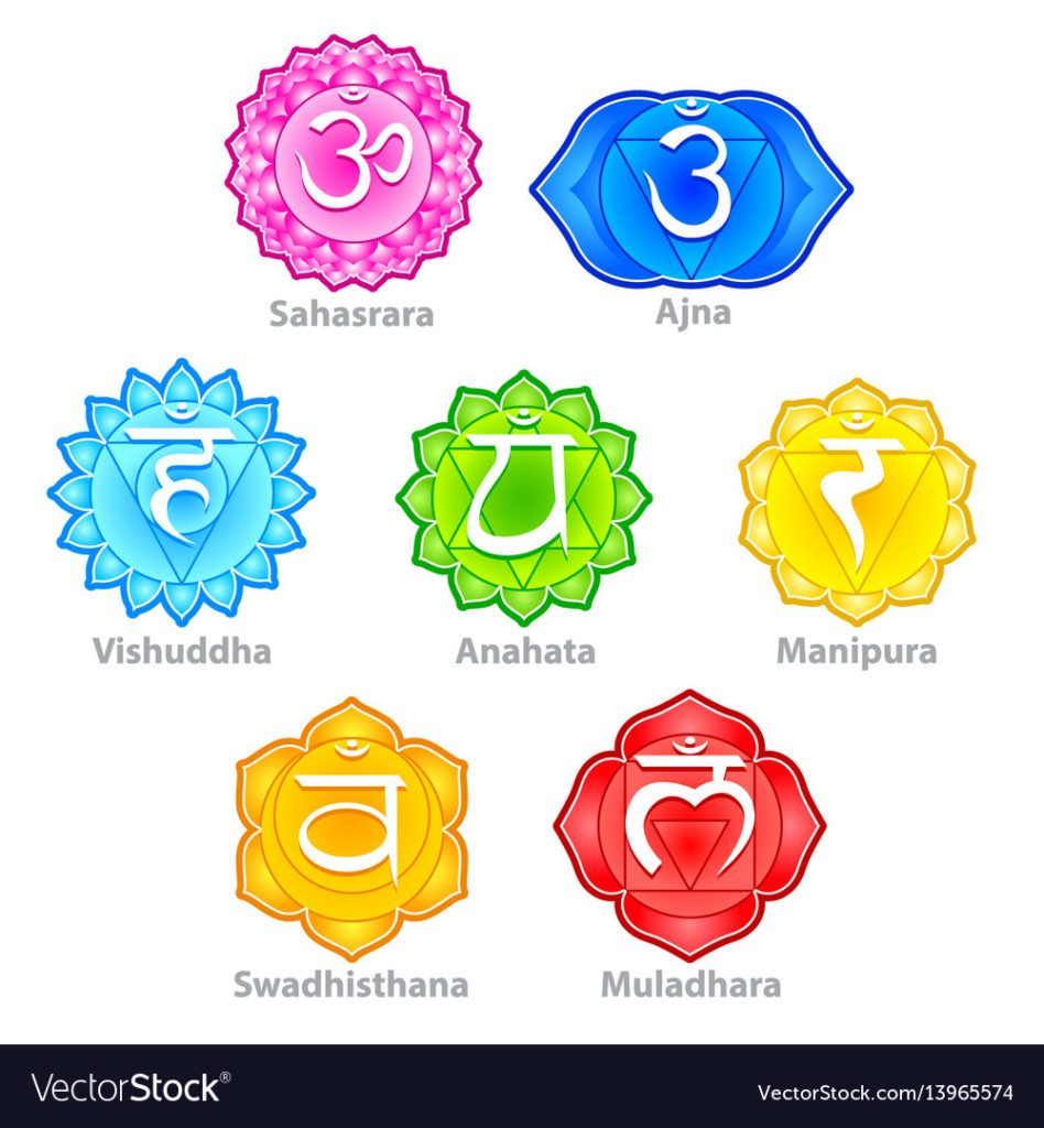 kundalini 7 chakras