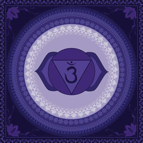 Sixth Chakra (Ajna)