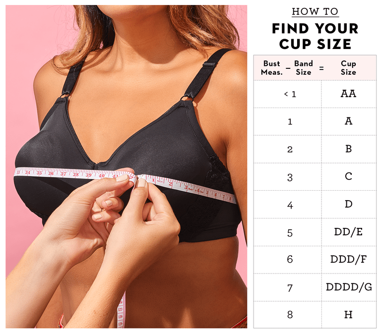 how to measure cup size